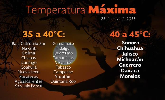 Pronostican temperaturas de más de 35 grados en al menos 25 estados