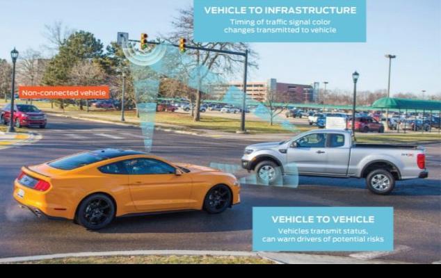 A partir de 2022, Ford incorporará tecnología celular de vehículo a todo