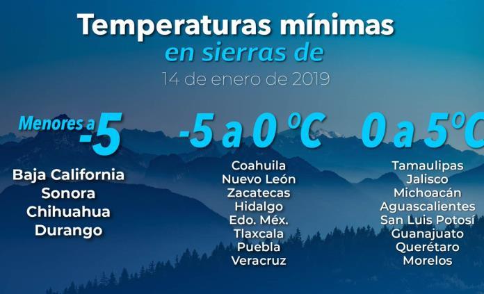 Este lunes se mantendrá ambiente frío en la mayor parte del país