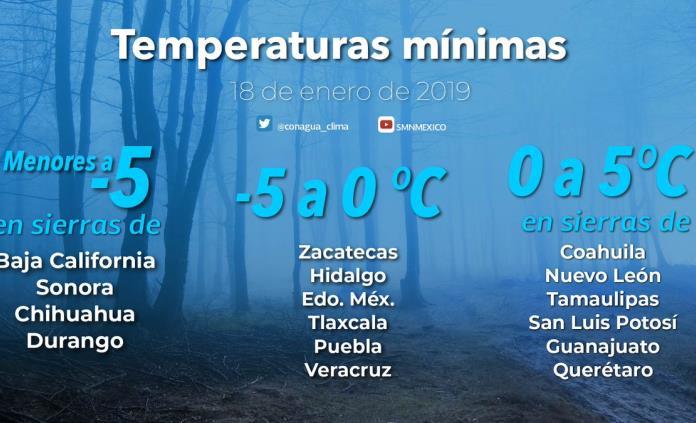 Prevén marcado descenso de la temperatura en noroeste y norte del país
