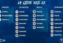Selección de Francia enfrentará la Fecha FIFA con todas sus estrellas