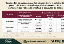 Bancos ya realizan convenios para evitar comisiones