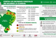 Difunde Gobierno infografía sobre calidad del aire y combate a incendios