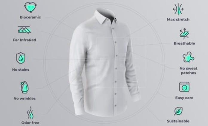 Camisa wellness, la prenda que rebaja el estrés
