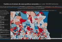 Mediocre desempeño en transparencia en el portal de la S. de Salud