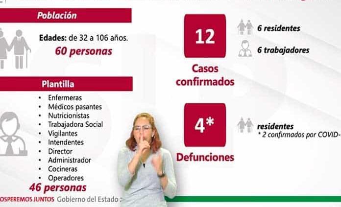 Confirman 12 casos de Covid-19 entre residentes y trabajadores del asilo Nicolás Aguilar