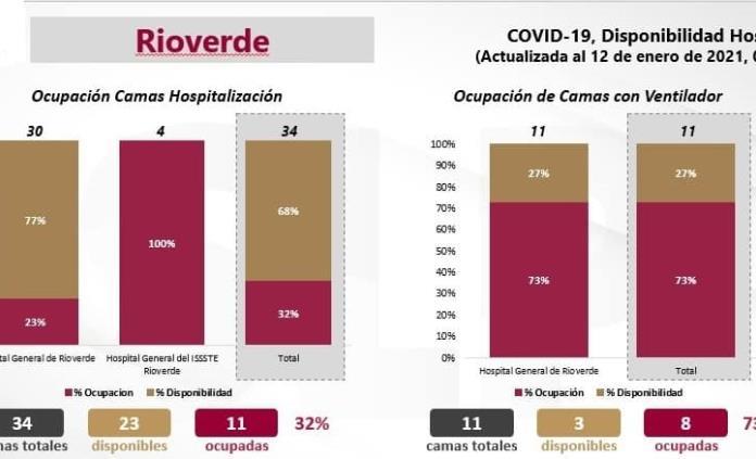 Prende alarma Zona Media por coronavirus