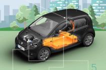 Diez respuestas básicas a dudas sobre los autos eléctricos