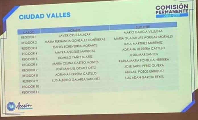 Presenta el PAN lista de candidatos a regidores