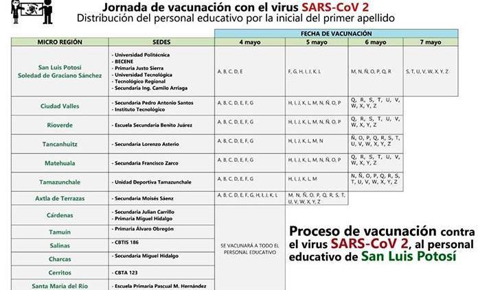 Este martes 4 de mayo inicia vacunación a sector educativo de SLP
