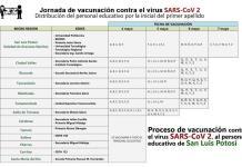 En seis módulos vacunarán a maestros y personal administrativo de la capital, Soledad y otros 10 municipios