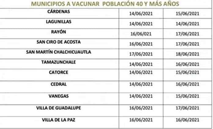La próxima semana vacunarán a personas de 40 años y más en 11 municipios de SLP