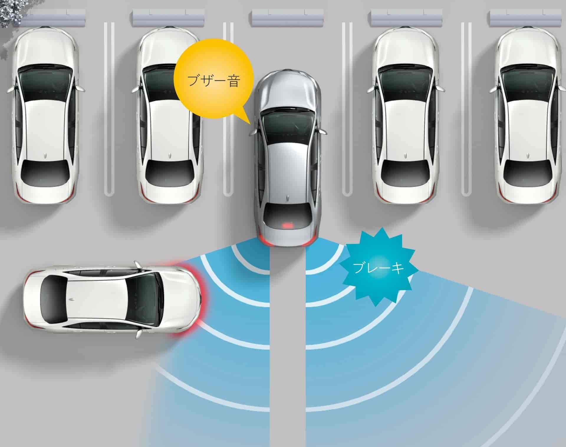 Los sistemas de seguridad del Corolla Cross permiten un estacionado más seguro.