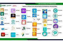 Difunden lista de apps de préstamos fraudulentas
